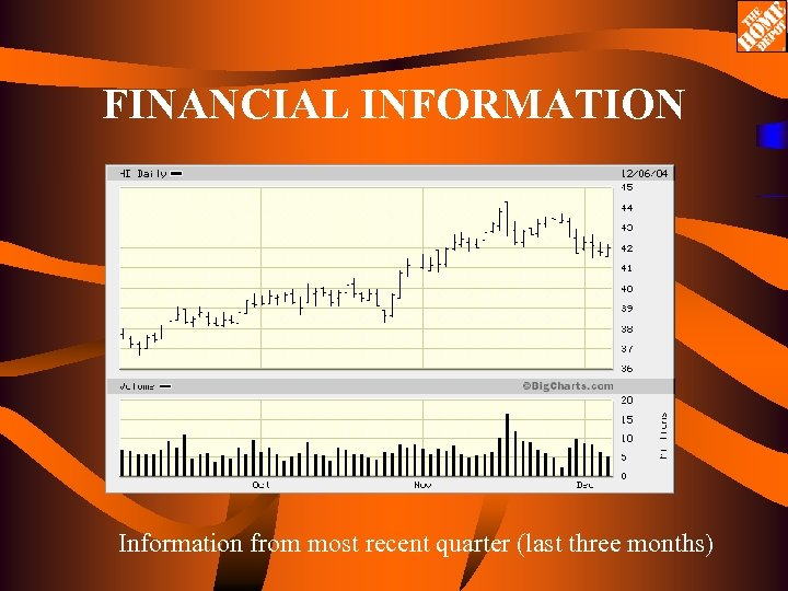 FINANCIAL INFORMATION Information from most recent quarter (last three months)