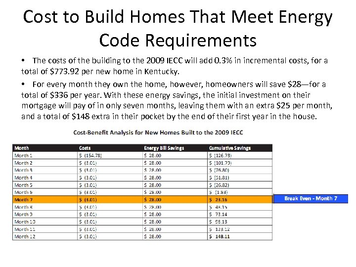 Cost to Build Homes That Meet Energy Code Requirements • The costs of the