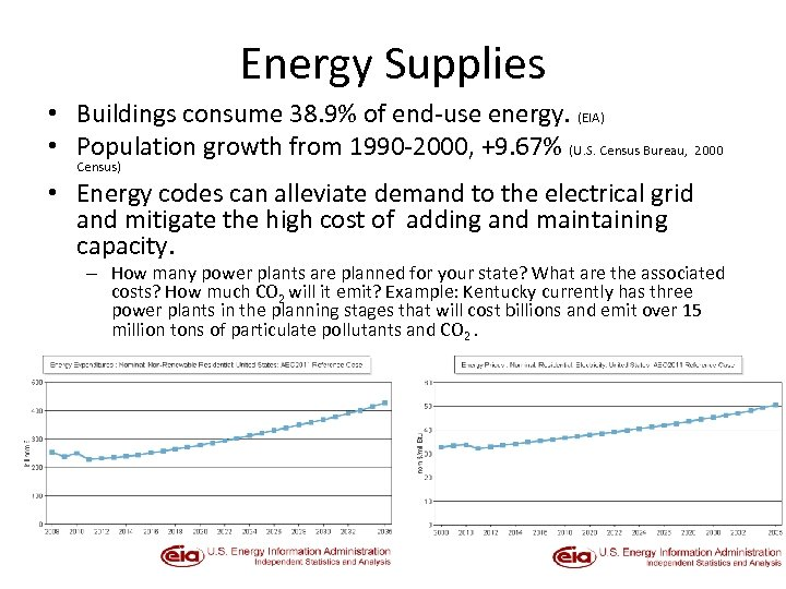 Energy Supplies • Buildings consume 38. 9% of end-use energy. (EIA) • Population growth