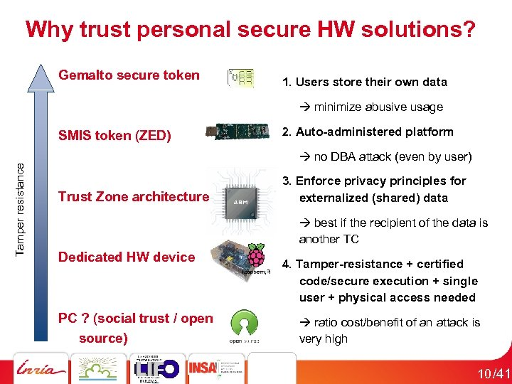 Why trust personal secure HW solutions? Gemalto secure token 1. Users store their own