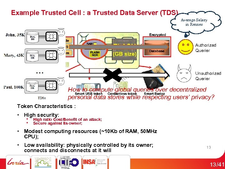 Example Trusted Cell : a Trusted Data Server (TDS) Average Salary in Rennes Authorized