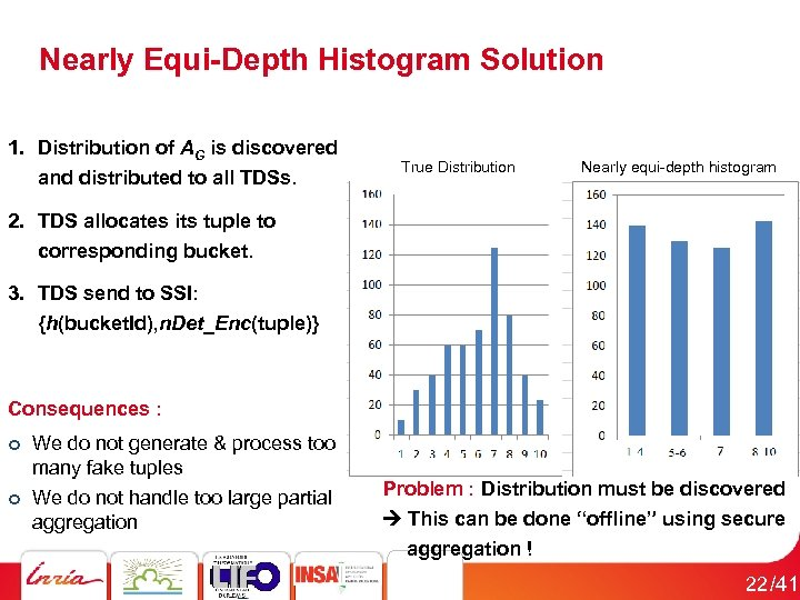 Nearly Equi-Depth Histogram Solution 1. Distribution of AG is discovered and distributed to all