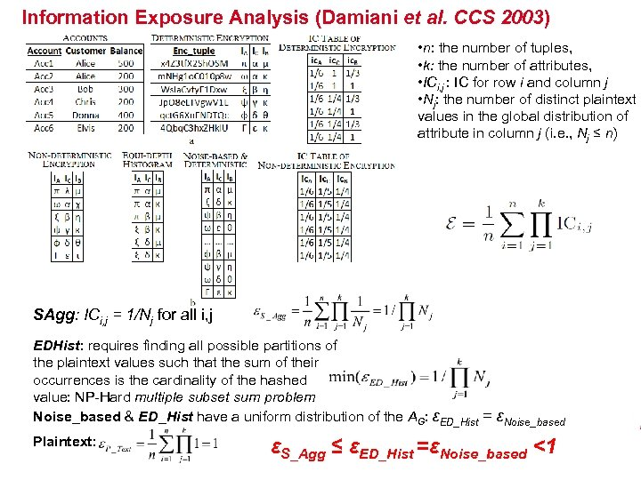 Information Exposure Analysis (Damiani et al. CCS 2003) • n: the number of tuples,