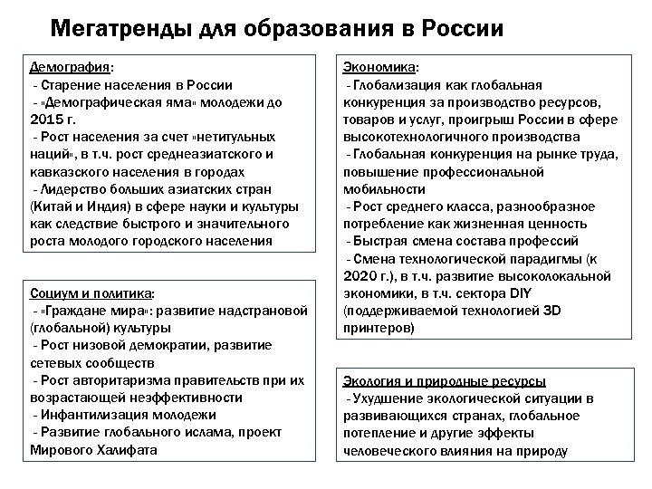 Мегатренды для образования в России Демография: - Старение населения в России - «Демографическая яма»