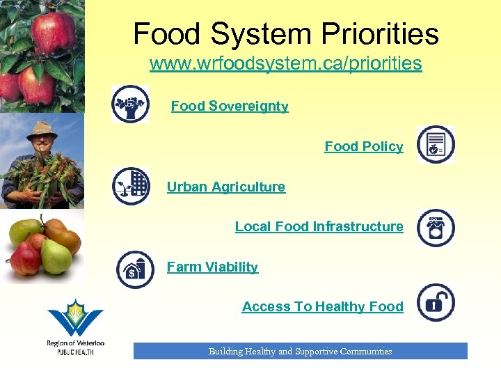 Food System Priorities www. wrfoodsystem. ca/priorities Food Sovereignty Food Policy Urban Agriculture Local Food