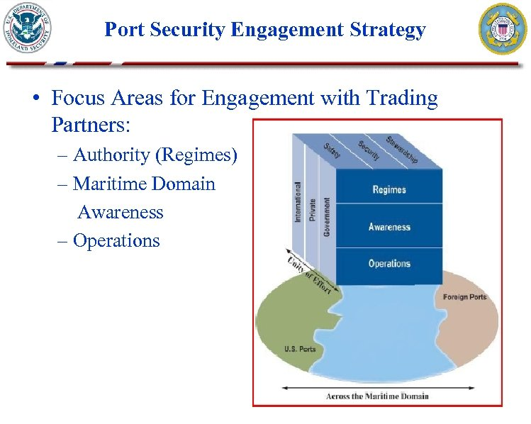 Port Security Engagement Strategy • Focus Areas for Engagement with Trading Partners: – Authority