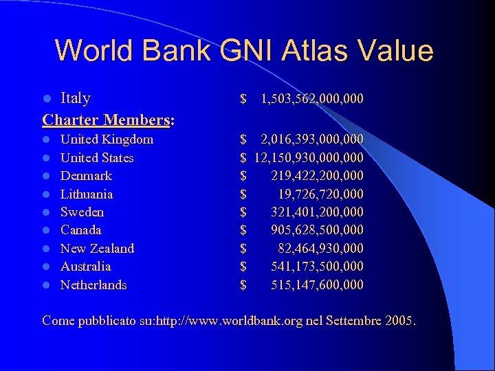 World Bank GNI Atlas Value Italy Charter Members: l l l l l United