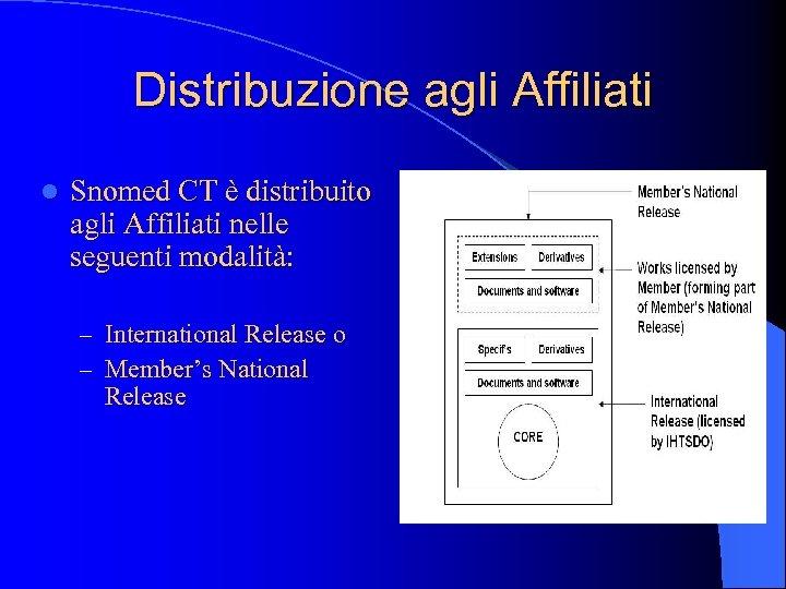 Distribuzione agli Affiliati l Snomed CT è distribuito agli Affiliati nelle seguenti modalità: –