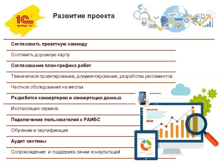Развитие проекта Согласовать проектную команду Составить дорожную карту Согласование план-графика работ Техническое проектирование, документирование,