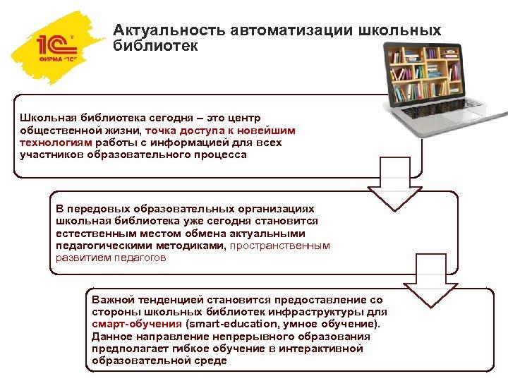 Актуальность автоматизации школьных библиотек Школьная библиотека сегодня – это центр общественной жизни, точка доступа