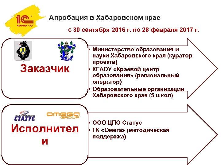 Апробация в Хабаровском крае с 30 сентября 2016 г. по 28 февраля 2017 г.