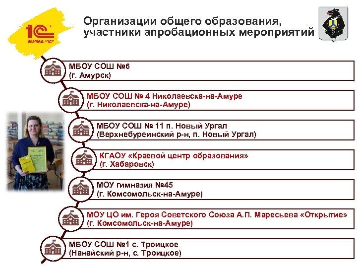 Организации общего образования, участники апробационных мероприятий МБОУ СОШ № 6 (г. Амурск) МБОУ СОШ