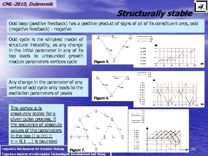 CML-2010, Dubrovnik Structurally stable Odd loop (positive feedback) has a positive product of signs