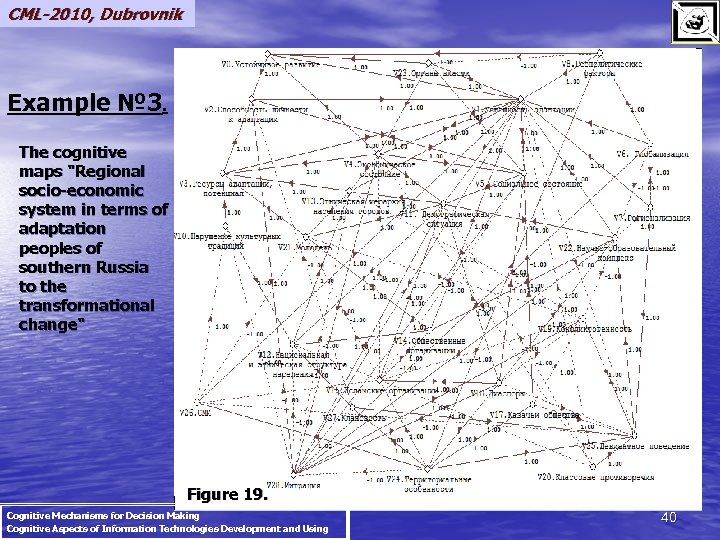 CML-2010, Dubrovnik Example № 3. The cognitive maps