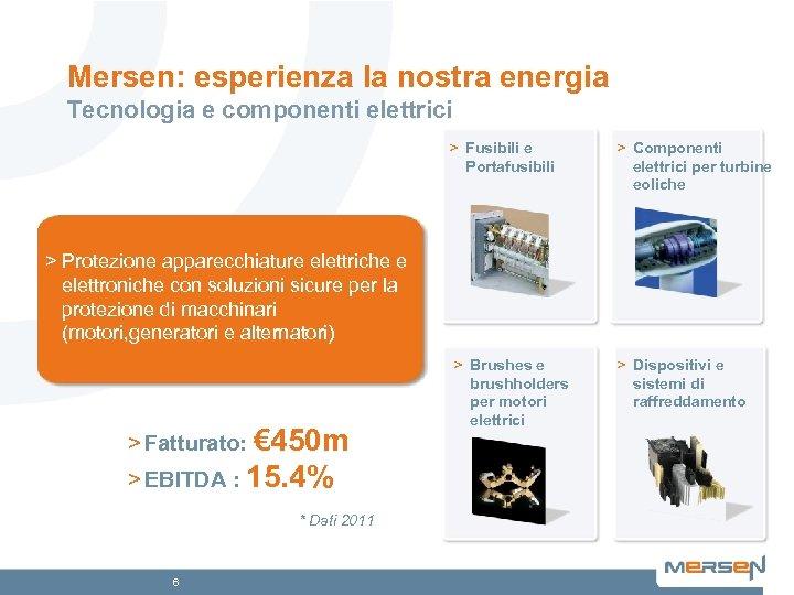 Mersen: esperienza la nostra energia Tecnologia e componenti elettrici > Fusibili e Portafusibili >