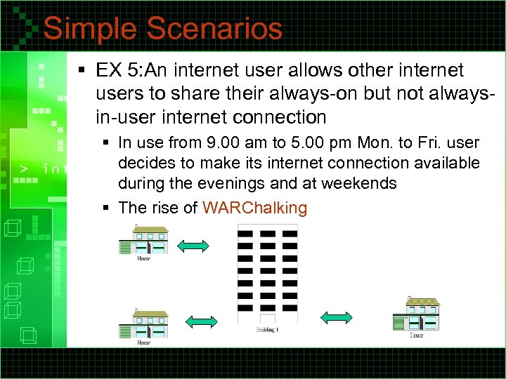 Simple Scenarios § EX 5: An internet user allows other internet users to share