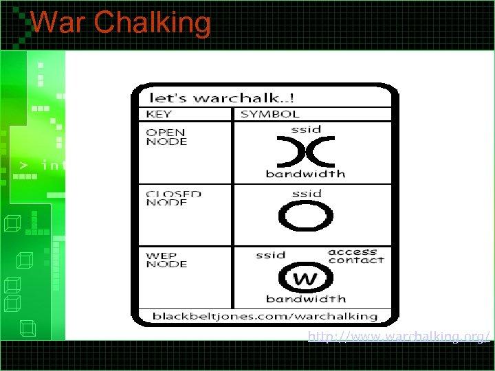 War Chalking http: //www. warchalking. org/