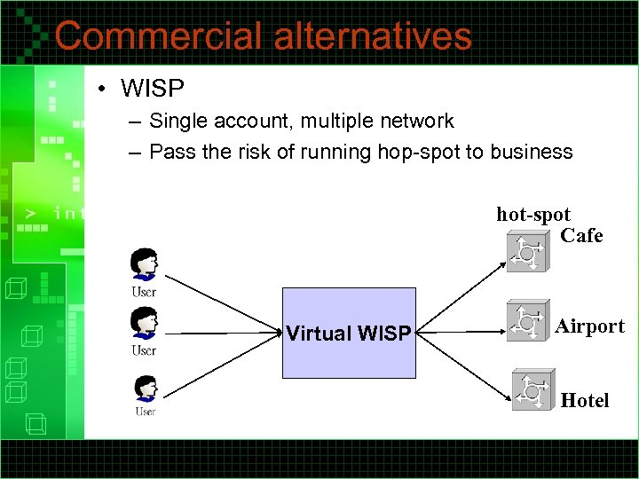 Commercial alternatives • WISP – Single account, multiple network – Pass the risk of