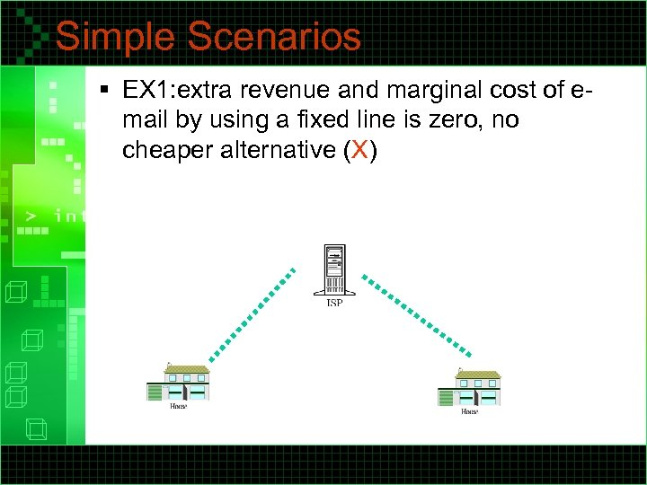 Simple Scenarios § EX 1: extra revenue and marginal cost of email by using