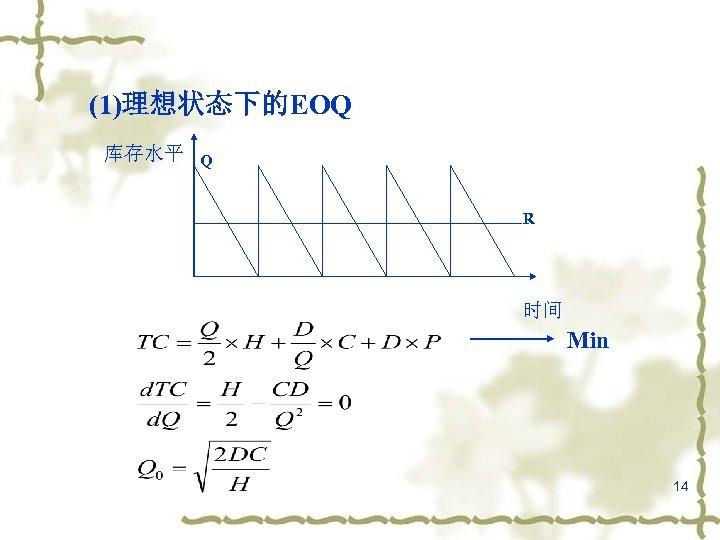 (1)理想状态下的EOQ 库存水平 Q R 时间 Min 14