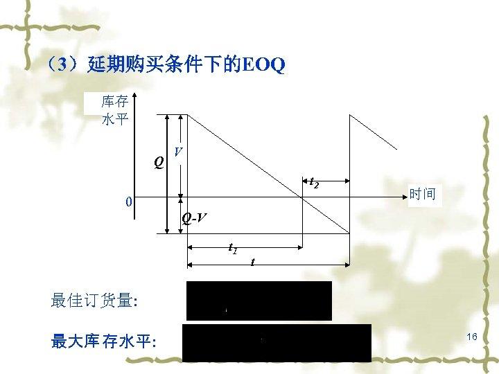 (3)延期购买条件下的EOQ 库存 水平 Q V t 2 0 时间 Q-V t 1 t 最佳订货量: