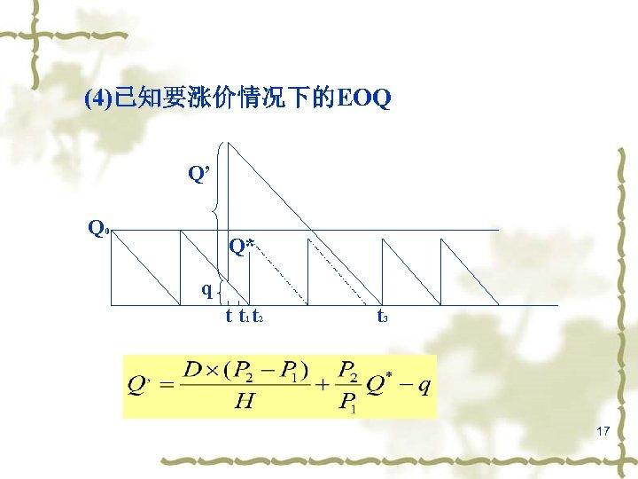 (4)已知要涨价情况下的EOQ Q' Q 0 Q* q t t 1 t 2 t 3 17