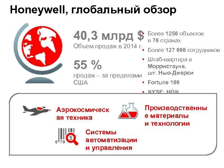 Honeywell, глобальный обзор 40, 3 млрд $ • Более 1250 объектов в 70 странах