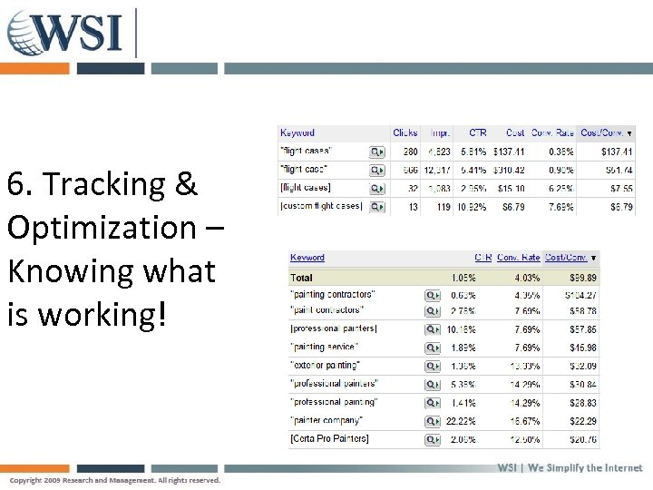 6. Tracking & Optimization – Knowing what is working!