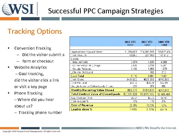 Successful PPC Campaign Strategies Tracking Options • • • Conversion Tracking – Did the