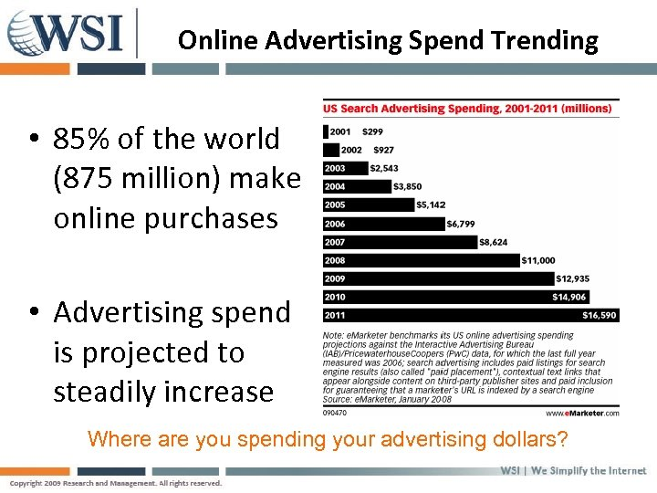 Online Advertising Spend Trending • 85% of the world (875 million) make online purchases