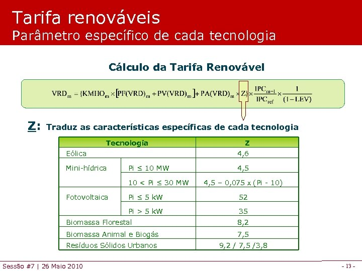 Tarifa renováveis Parâmetro específico de cada tecnologia Cálculo da Tarifa Renovável Z: Traduz as