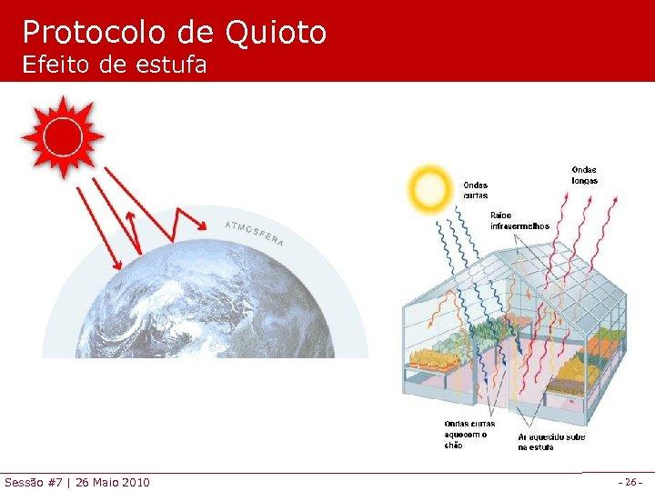 Protocolo de Quioto Efeito de estufa Sessão #7 | 26 Maio 2010 - 26