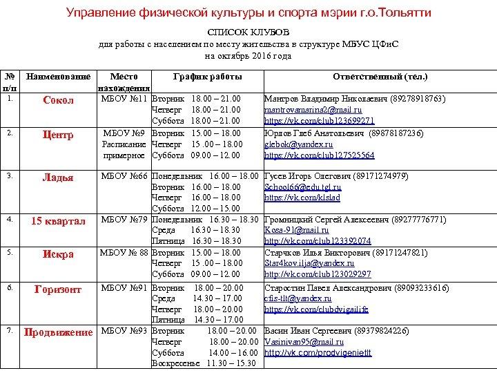 Управление физической культуры и спорта мэрии г. о. Тольятти СПИСОК КЛУБОВ для работы с