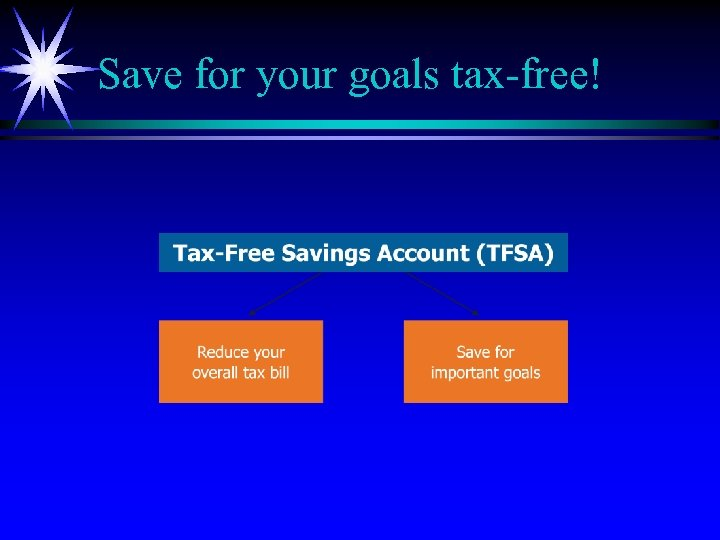 Save for your goals tax-free!