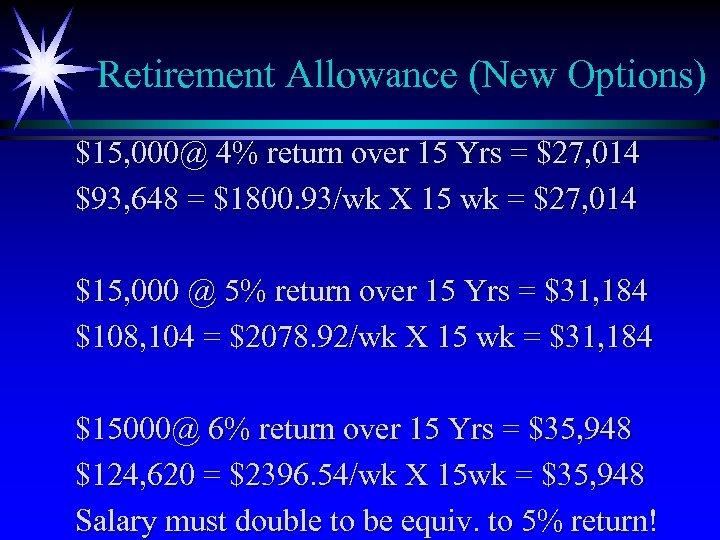 Retirement Allowance (New Options) $15, 000@ 4% return over 15 Yrs = $27, 014
