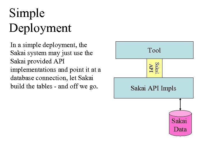 Simple Deployment Tool Sakai API In a simple deployment, the Sakai system may just