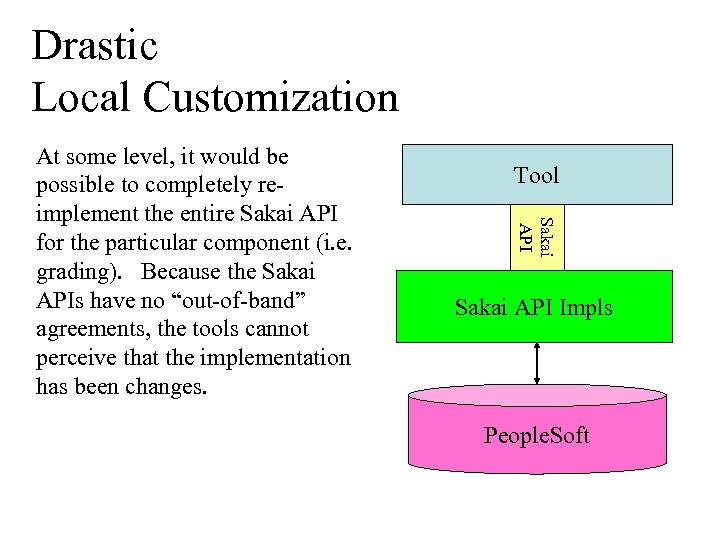 Drastic Local Customization Tool Sakai API At some level, it would be possible to
