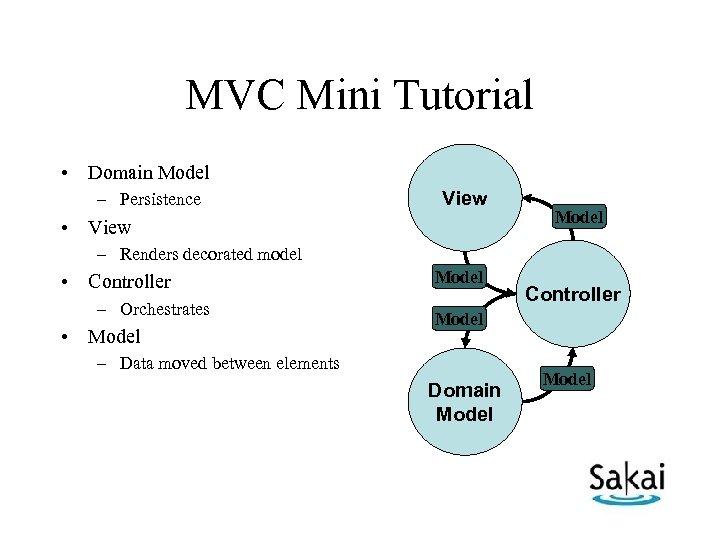 MVC Mini Tutorial • Domain Model – Persistence View • View Model – Renders