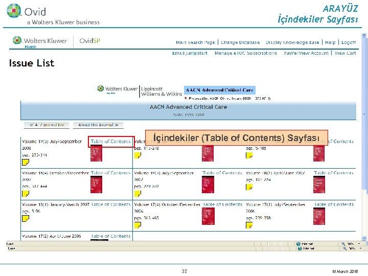 ARAYÜZ İçindekiler Sayfası İçindekiler (Table of Contents) Sayfası Dergi kapağı resmi, cilt, sayı bilgisi