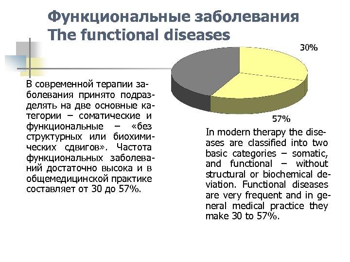 Функциональные заболевания The functional diseases В современной терапии заболевания принято подразделять на две основные