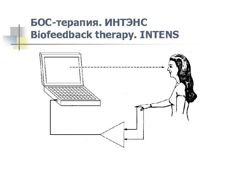 БОС-терапия. ИНТЭНС Biofeedback therapy. INTENS