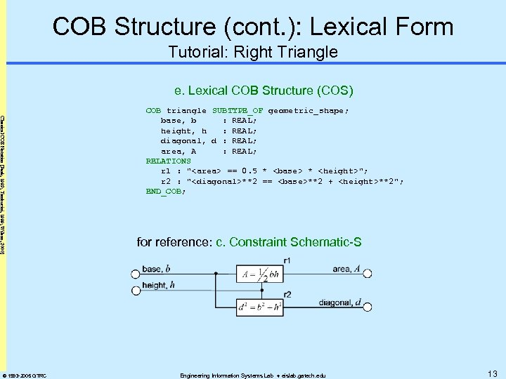 COB Structure (cont. ): Lexical Form Tutorial: Right Triangle e. Lexical COB Structure (COS)