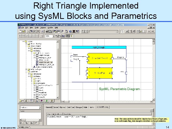 Right Triangle Implemented using Sys. ML Blocks and Parametrics Sys. ML Parametric Diagram Note: