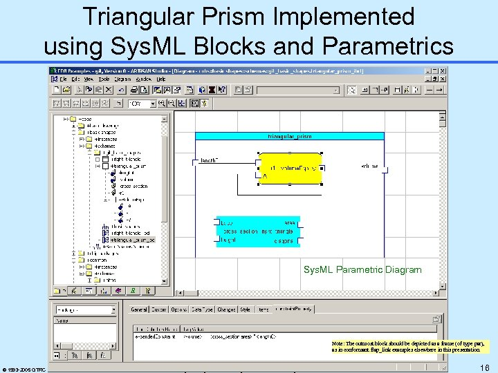 Triangular Prism Implemented using Sys. ML Blocks and Parametrics Sys. ML Parametric Diagram Note: