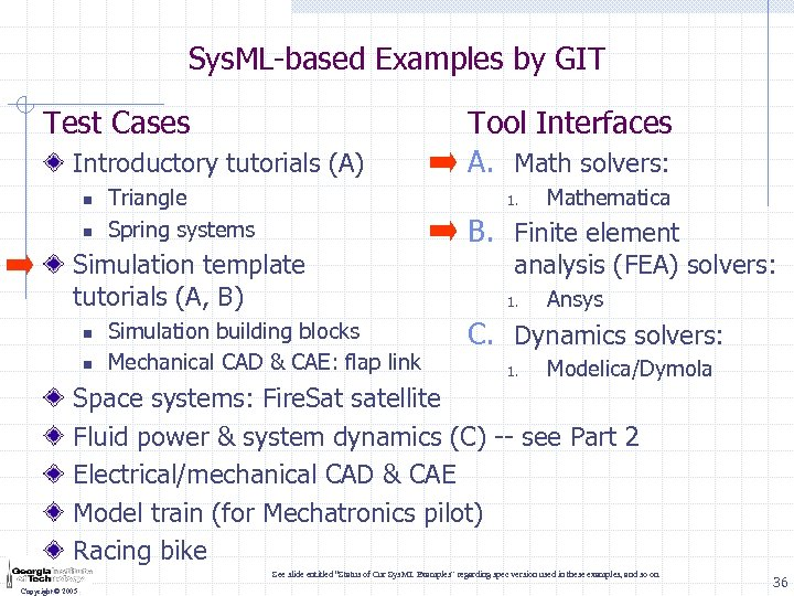 Sys. ML-based Examples by GIT Test Cases Introductory tutorials (A) n n Triangle Spring