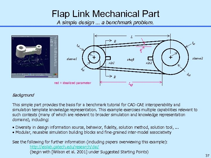 Flap Link Mechanical Part A simple design. . . a benchmark problem. L B