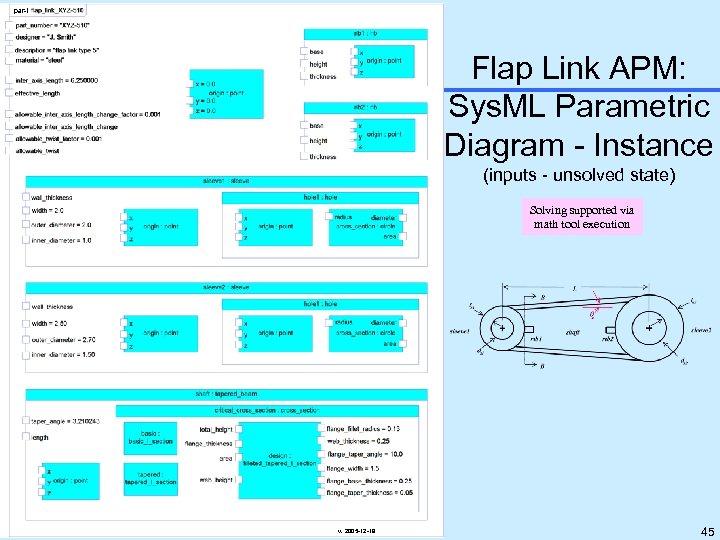 par-i Flap Link APM: Sys. ML Parametric Diagram - Instance (inputs - unsolved state)