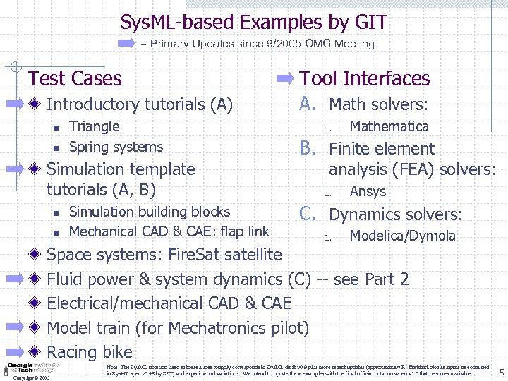 Sys. ML-based Examples by GIT = Primary Updates since 9/2005 OMG Meeting Test Cases
