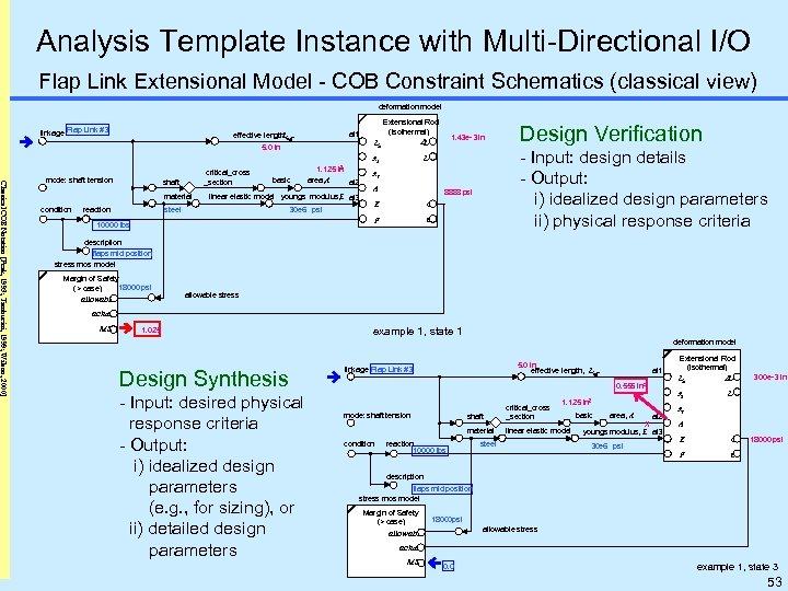 Analysis Template Instance with Multi-Directional I/O Flap Link Extensional Model - COB Constraint Schematics