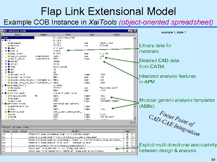 Flap Link Extensional Model Example COB Instance in Xai. Tools (object-oriented spreadsheet) example 1,